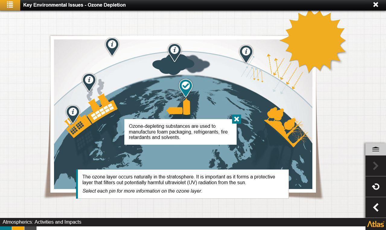 Atmospheric Emissions Training 3