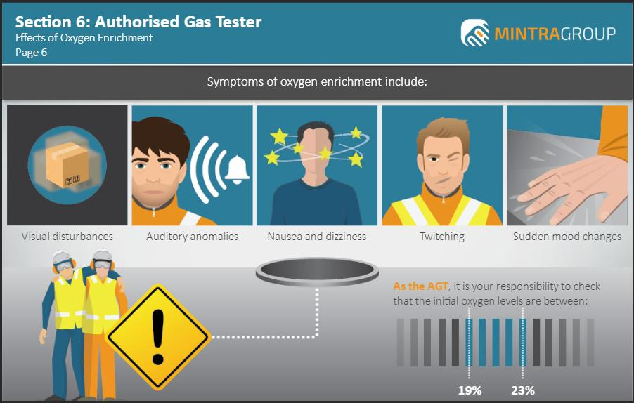 Authorised Gas Tester OPITO Approved Training 3
