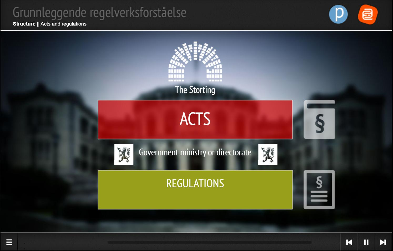 Basic understanding of the Regulations Training