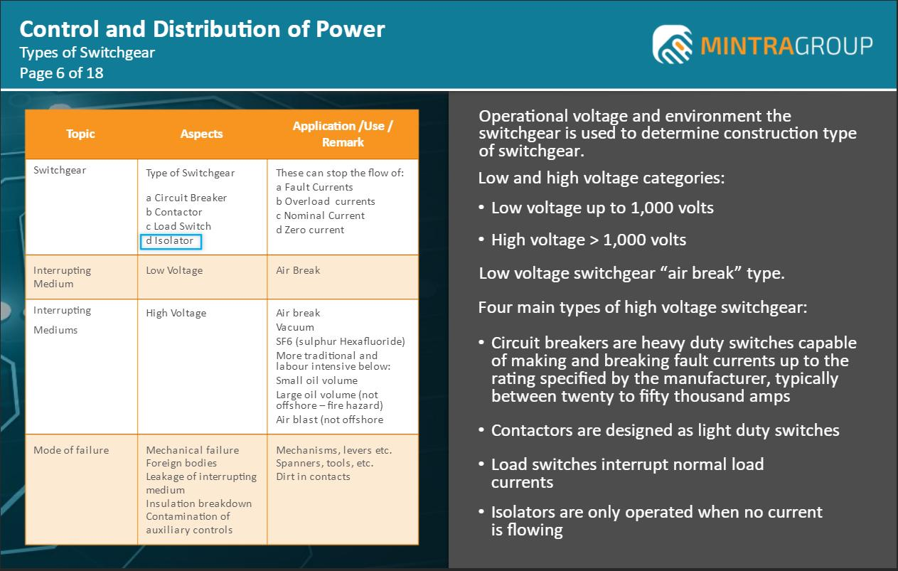 Control and Distribution of Power Training