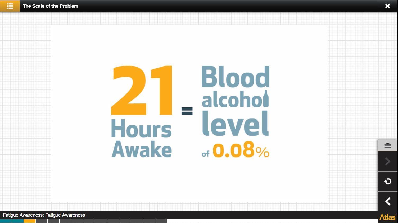 Fatigue Awareness Training 5