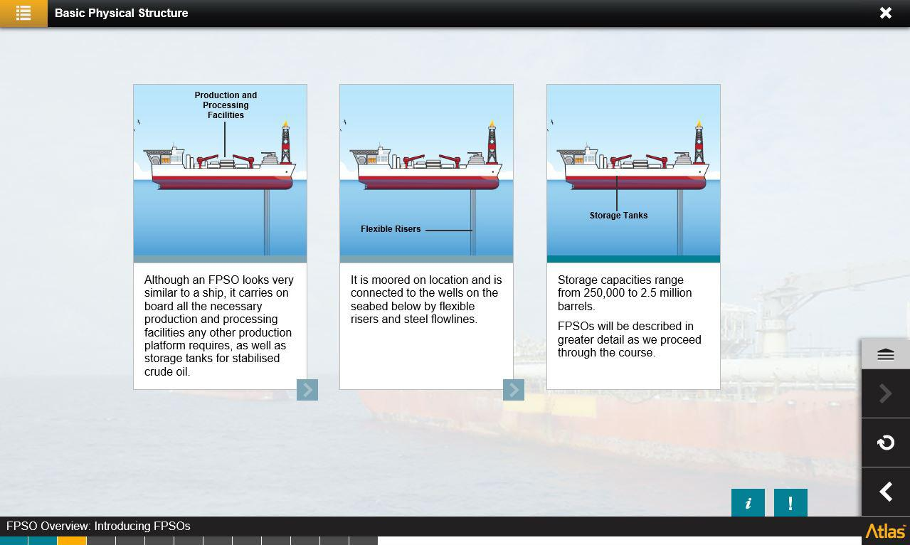 FPSO Overview Training 3