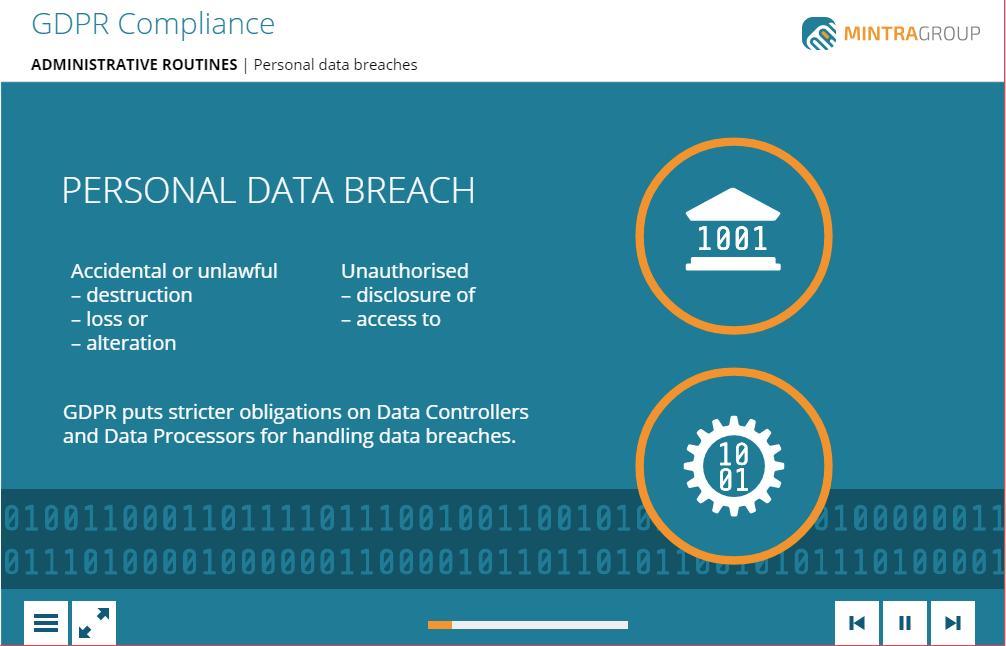 GDPR Compliance Training 5