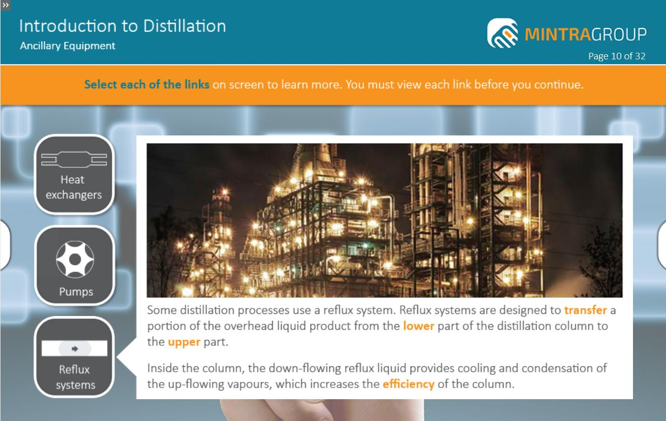 Introduction to Distillation Training