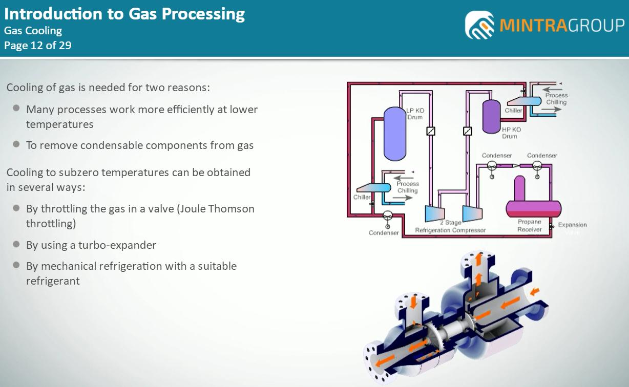 Introduction to Gas Processing Training