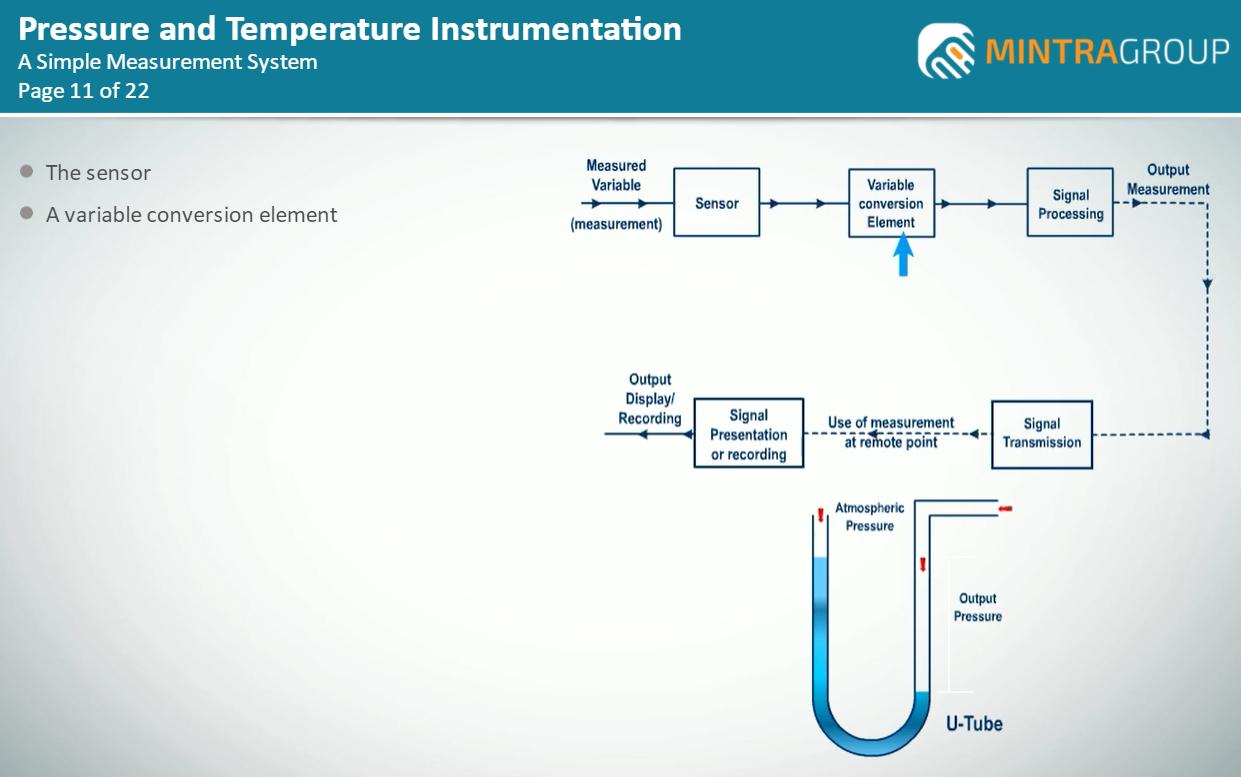 Introduction to Pressure and Temp Instrumentation Training