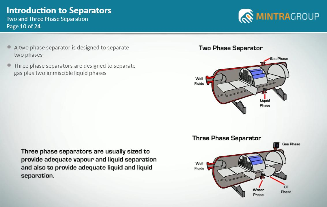 Introduction to Separators Training