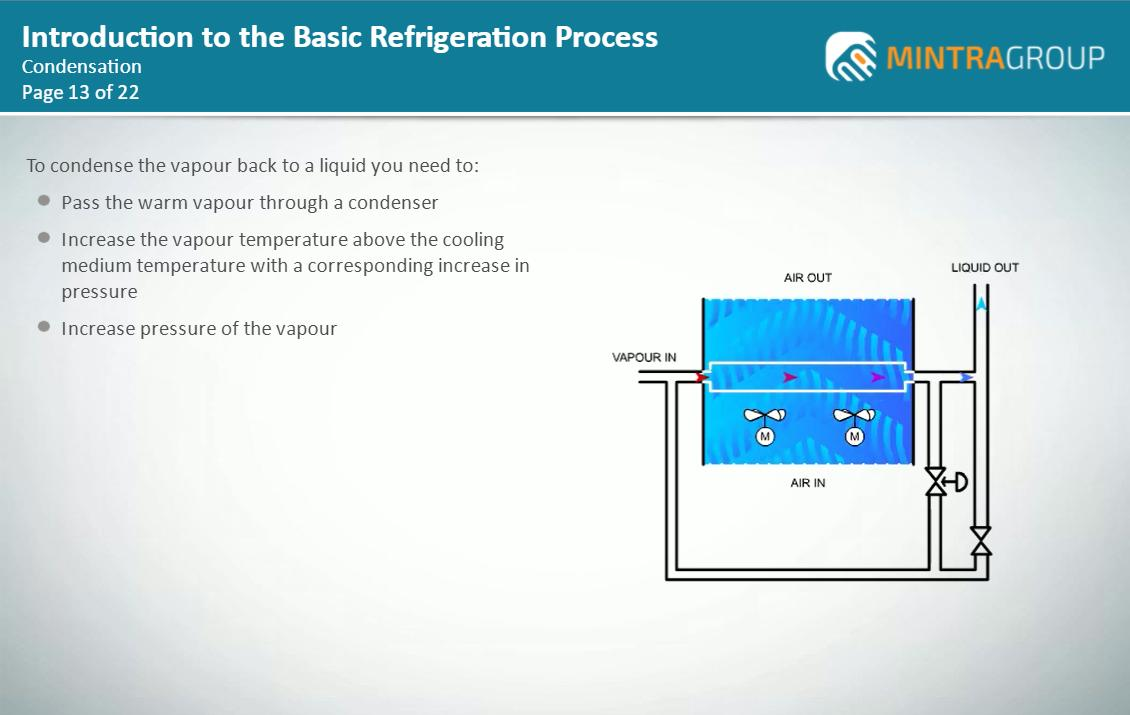 Introduction to the Basic Refrigeration Process Training