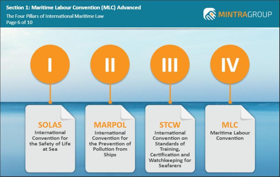 Maritime Labour Convention MLC Advanced Training 2
