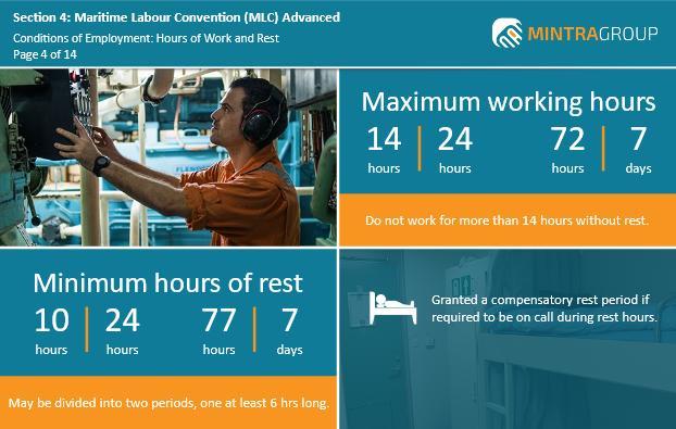 Maritime Labour Convention MLC Advanced Training 4