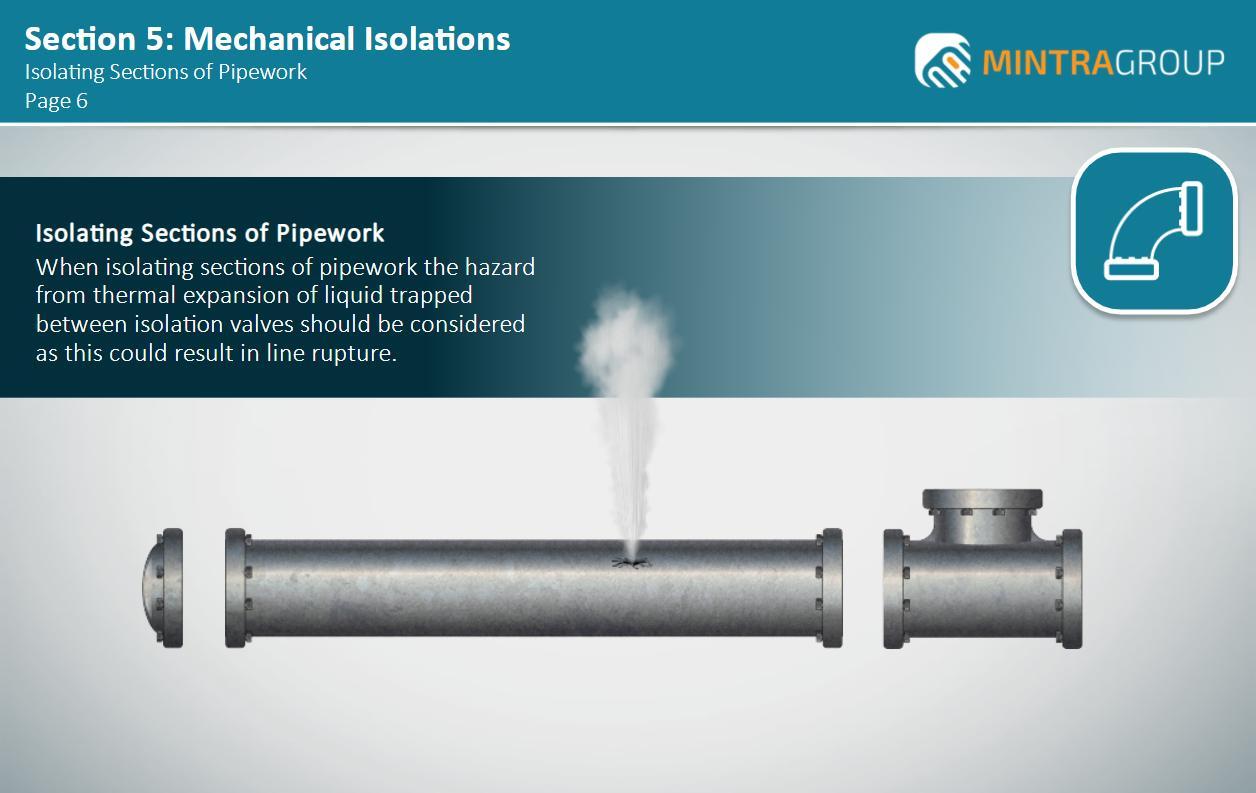 Mechanical Isolations Training 3