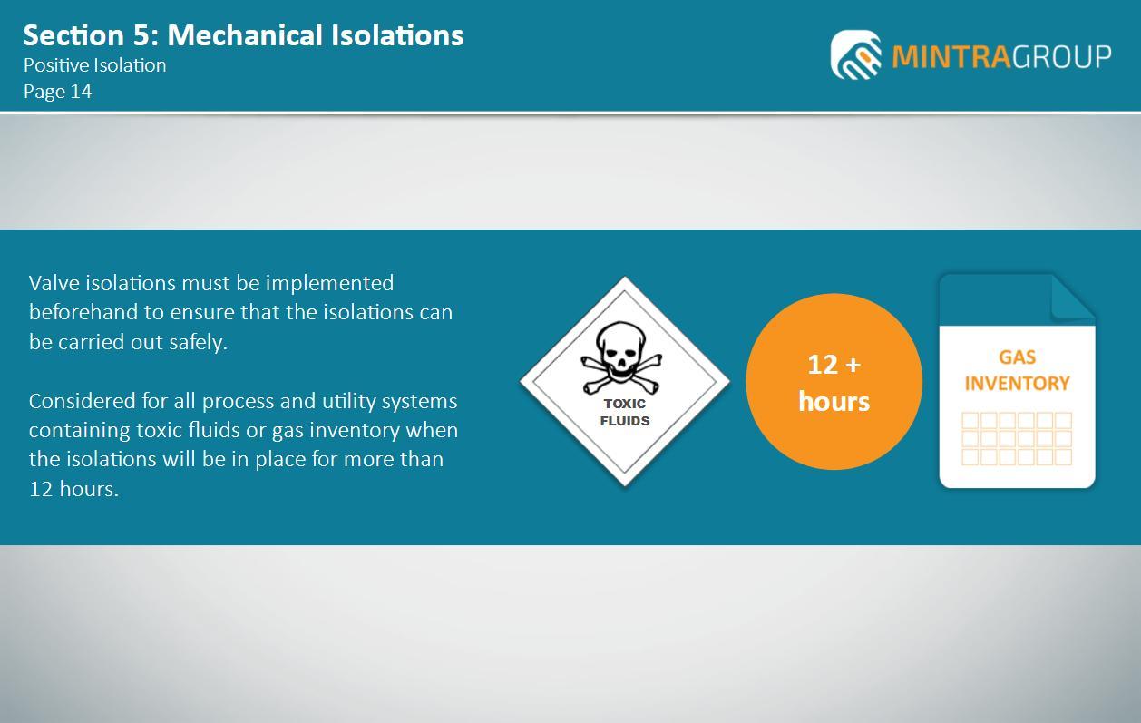 Mechanical Isolations Training 4
