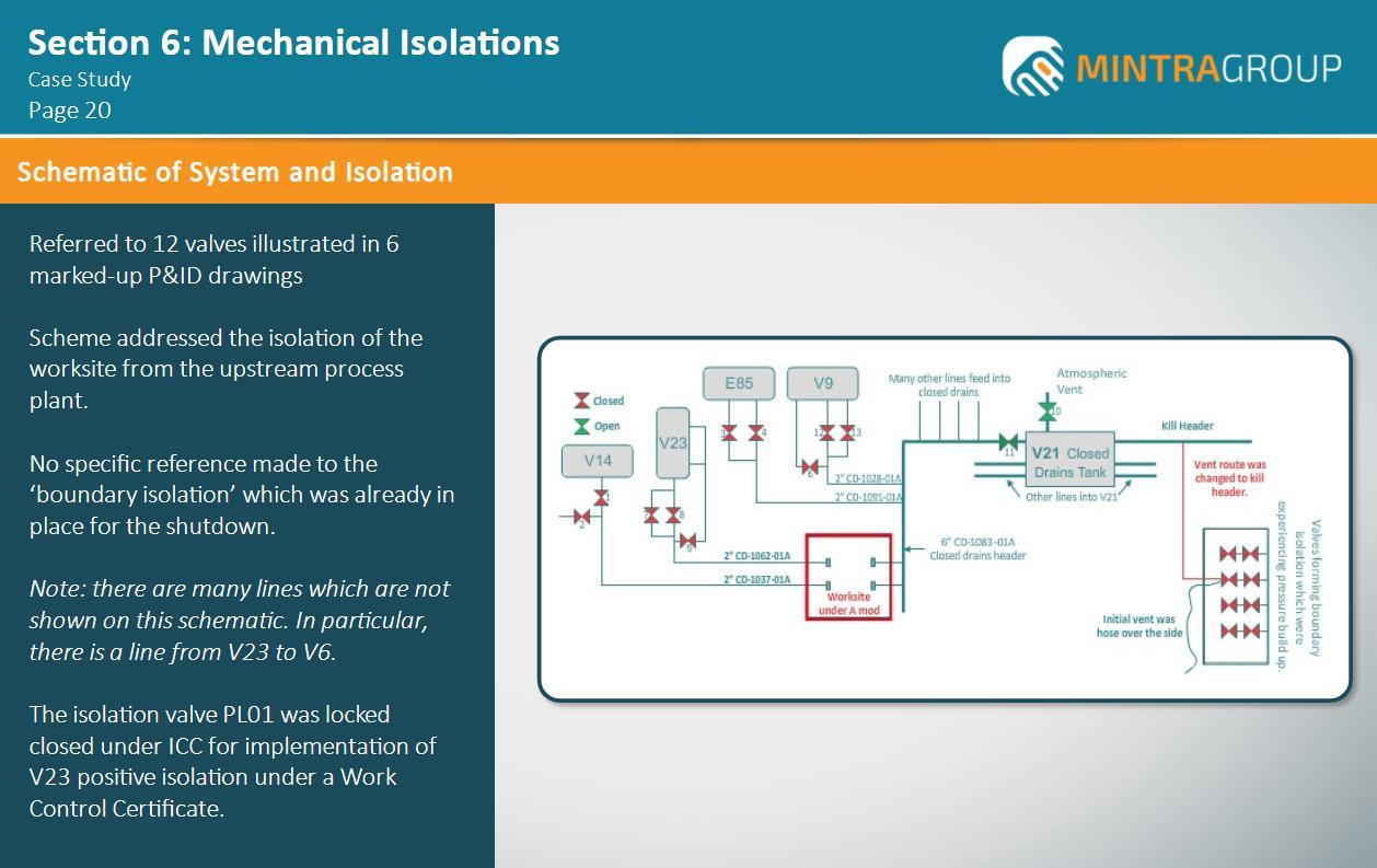 Mechanical Isolations Training 5