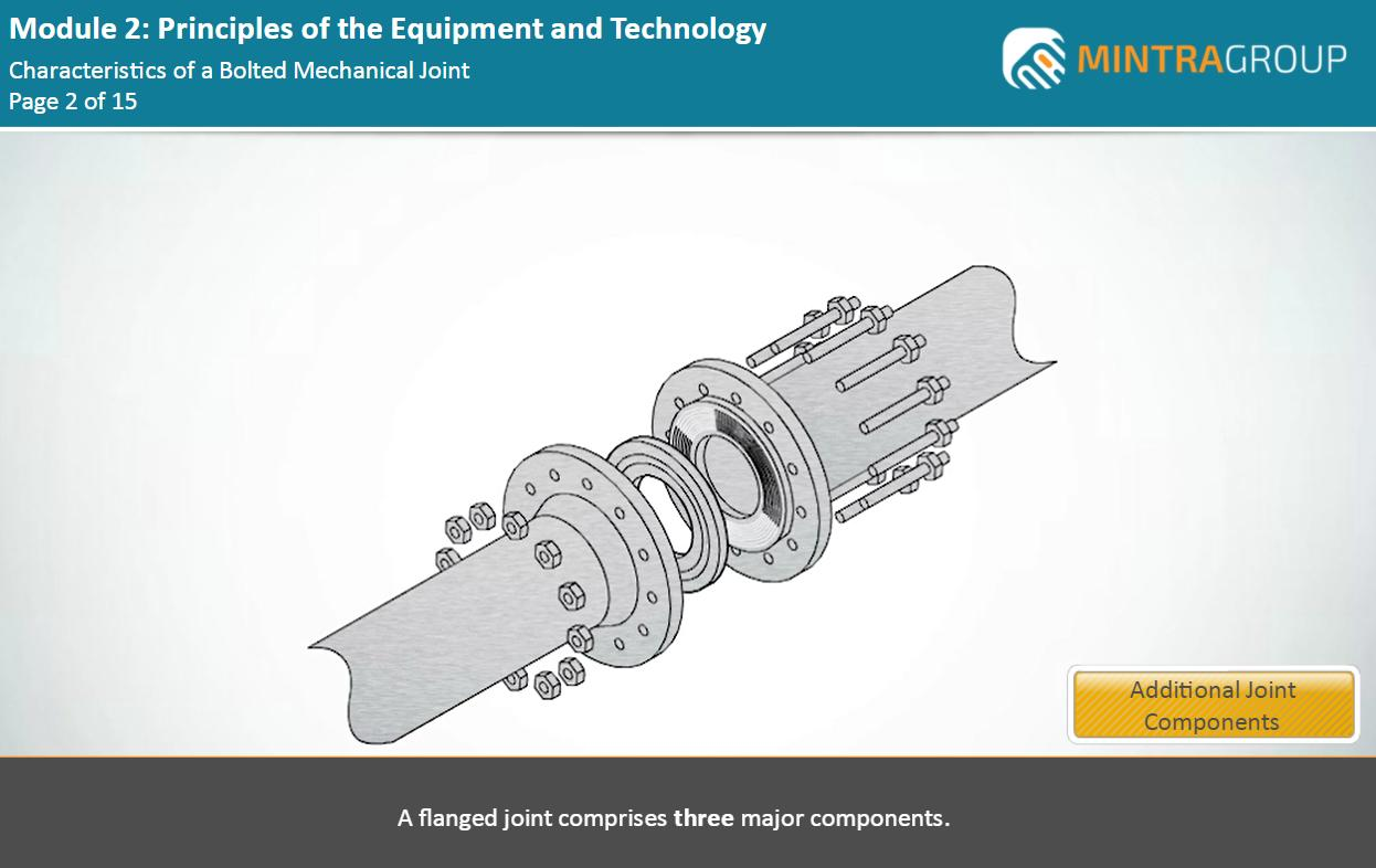 Mechanical Joint Integrity - Hydraulically Torque and Tension Bolted Connection Techniques (ECITB - MJI 10,18 & 19) Training