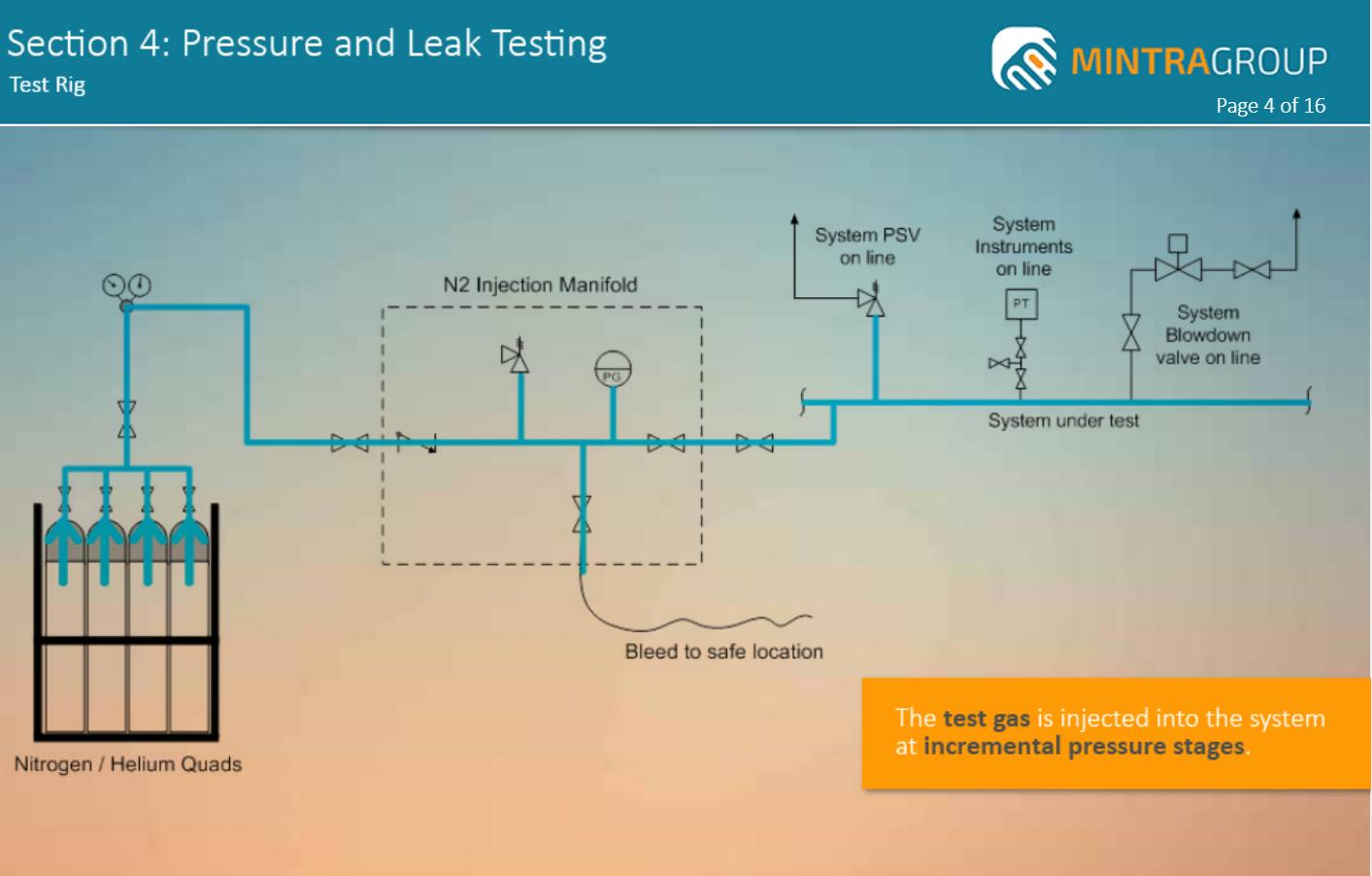 Pressure and Leak Testing Training 4