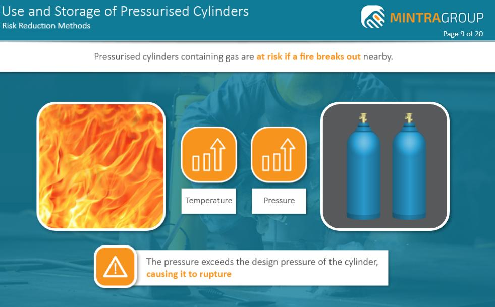 Use and Storage of Pressurized Cylinders  Training